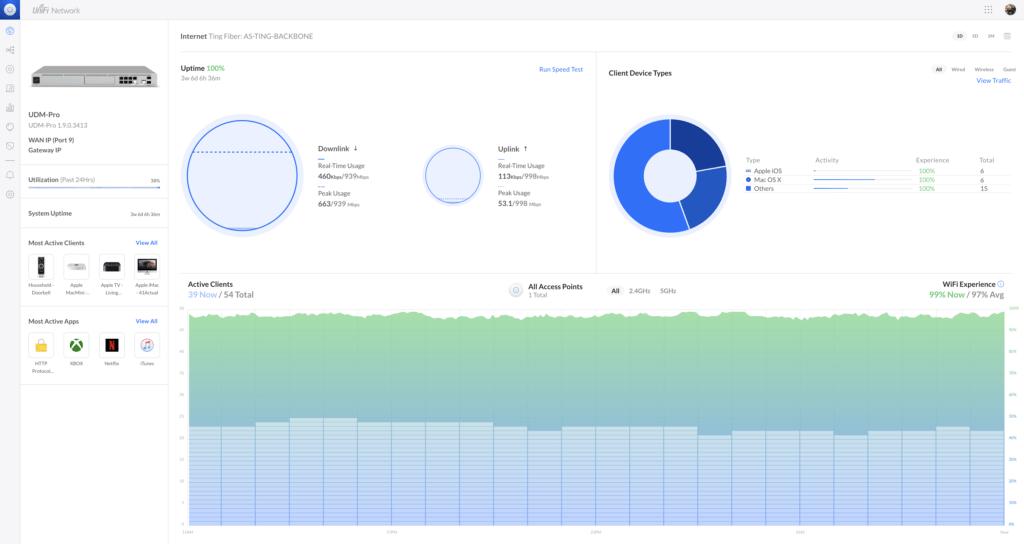 nerdy investment: UDM-Pro Dashboard