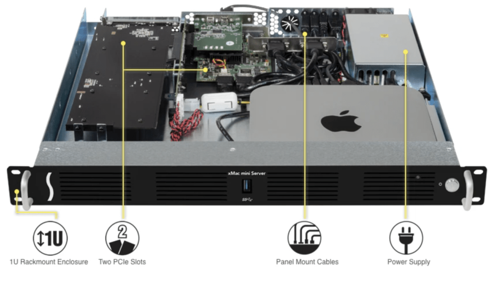 nerdy investment: xMac mini Server